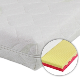 160 x 70 cm Jimmy Antibacterial Children's Mattress